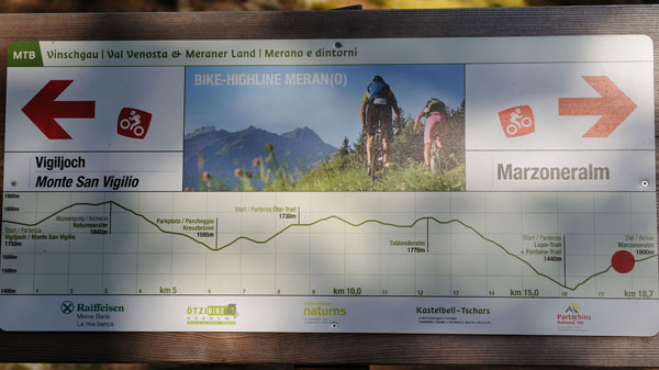 Bike-Highline Meran(o)